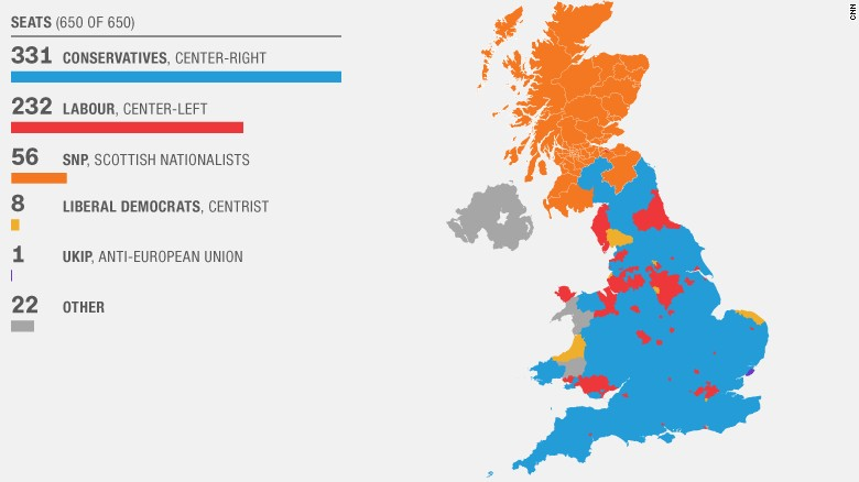 United Kingdom stand divided. 50 per cent of the Scots have again voted for independence.